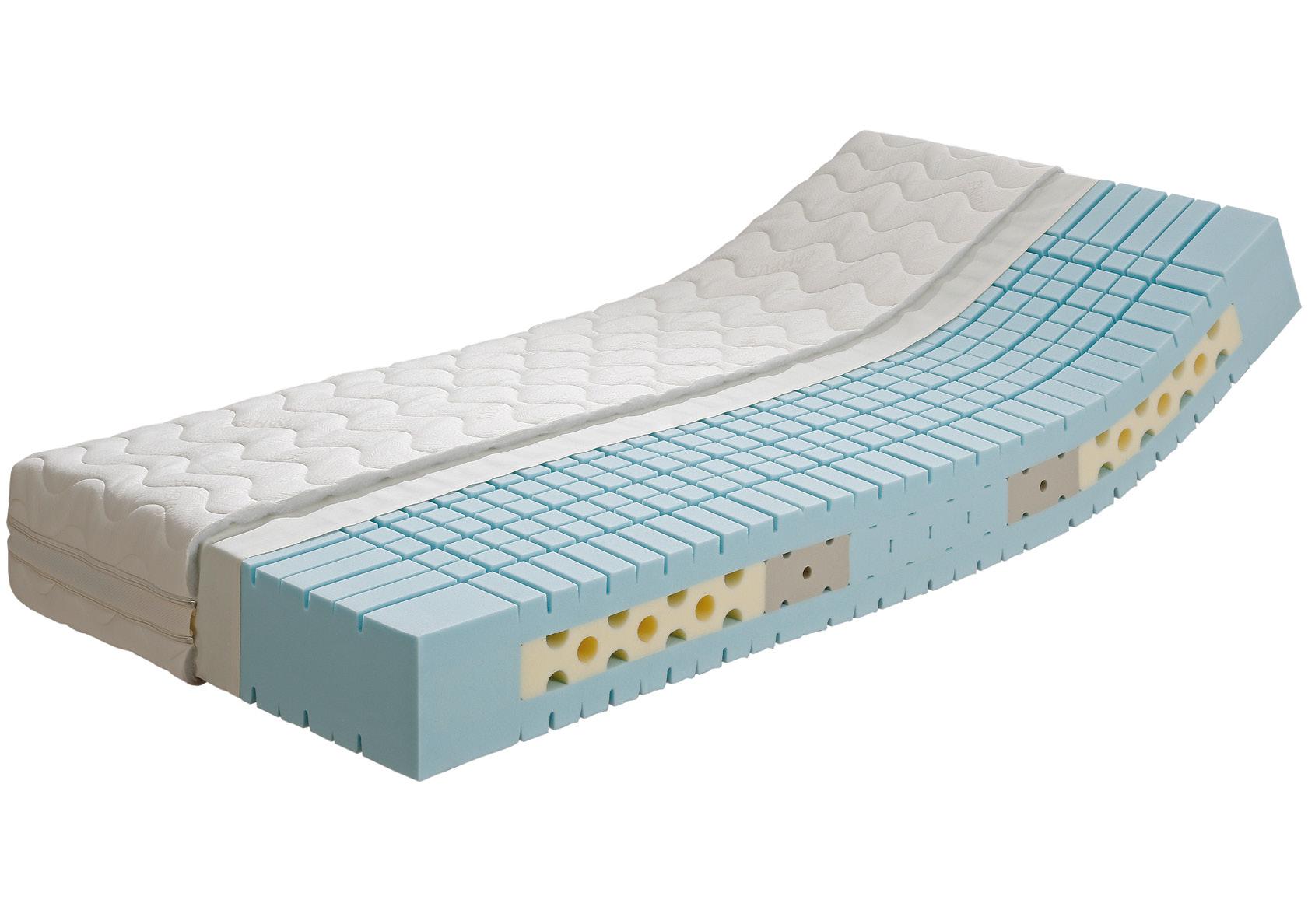 kaltschaum matratze vitana deluxe peter kling gmbh das bettenhaus m bel kling in pirmasens. Black Bedroom Furniture Sets. Home Design Ideas
